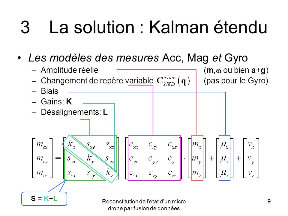 Reconstitution de l'état d'un micro drone par fusion de données 9 3La solution : Kalman étendu Les modèles des mesures Acc, Mag et Gyro –Amplitude rée