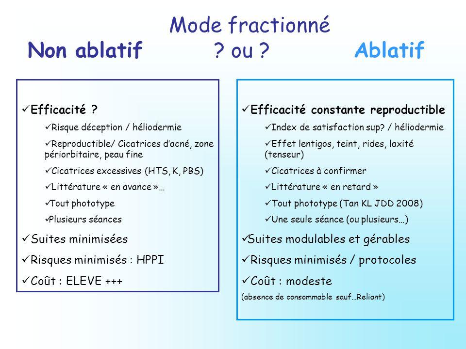 Mode fractionné Non ablatif ? ou ?Ablatif Efficacité constante reproductible Index de satisfaction sup? / héliodermie Effet lentigos, teint, rides, la