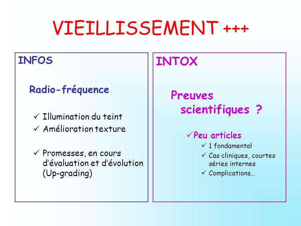 VIEILLISSEMENT +++ INFOS Radio-fréquence Illumination du teint Amélioration texture Promesses, en cours dévaluation et dévolution (Up-grading) INTOX P