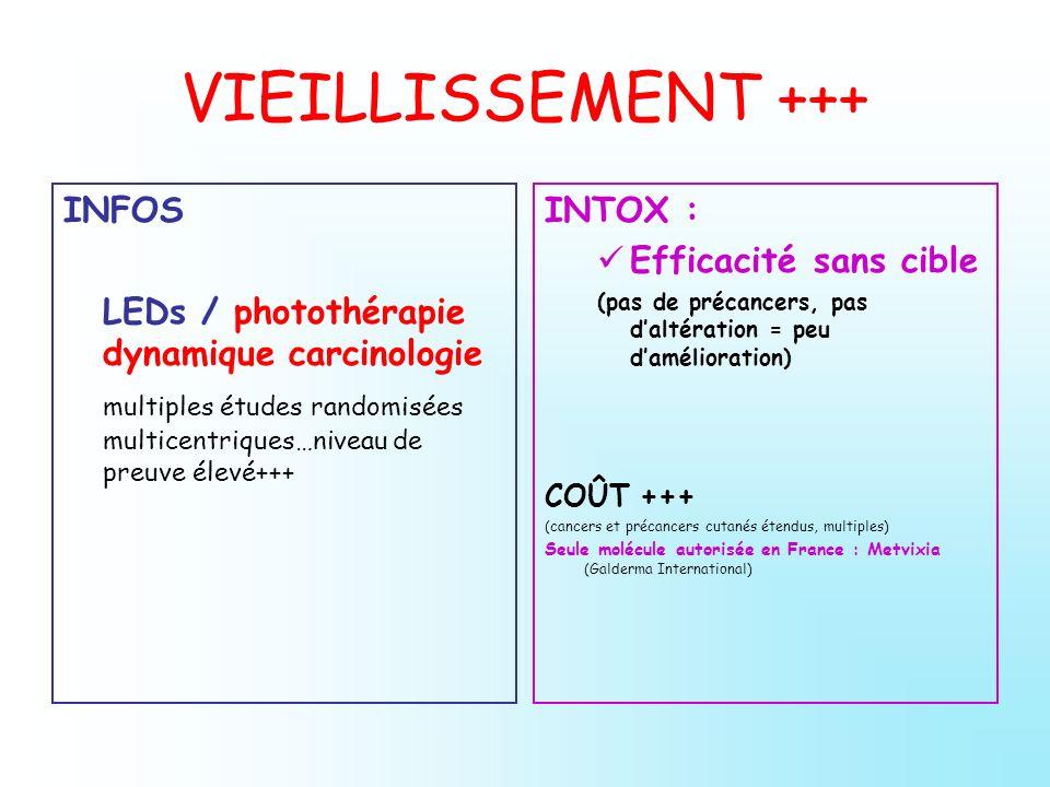 VIEILLISSEMENT +++ INFOS LEDs / photothérapie dynamique carcinologie multiples études randomisées multicentriques…niveau de preuve élevé+++ INTOX : Ef