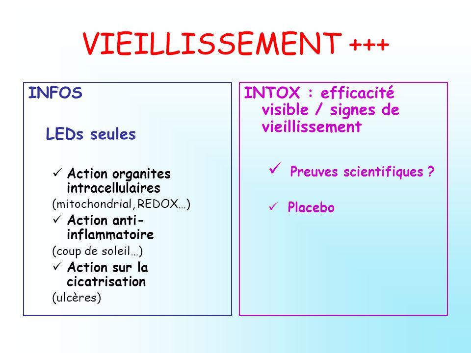 VIEILLISSEMENT +++ INFOS LEDs seules Action organites intracellulaires (mitochondrial, REDOX…) Action anti- inflammatoire (coup de soleil…) Action sur