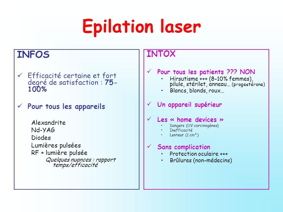 Epilation laser INFOS Efficacité certaine et fort degré de satisfaction : 75- 100% Pour tous les appareils Alexandrite Nd-YAG Diodes Lumières pulsées