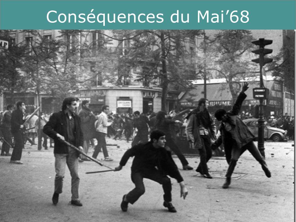 11 Running Title Conséquences du Mai68