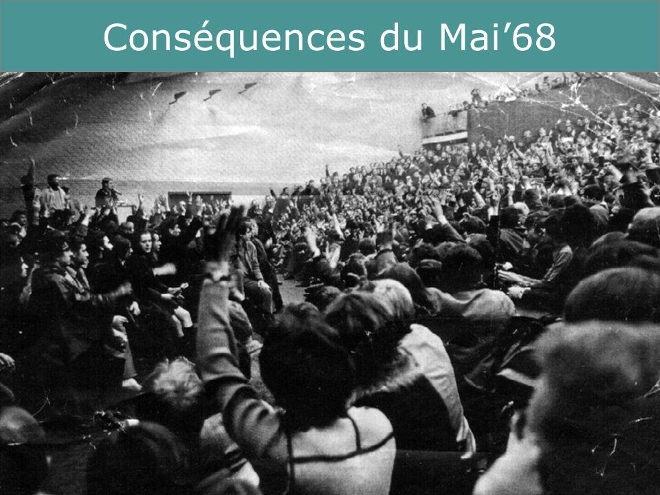 14 Running Title Conséquences du Mai68