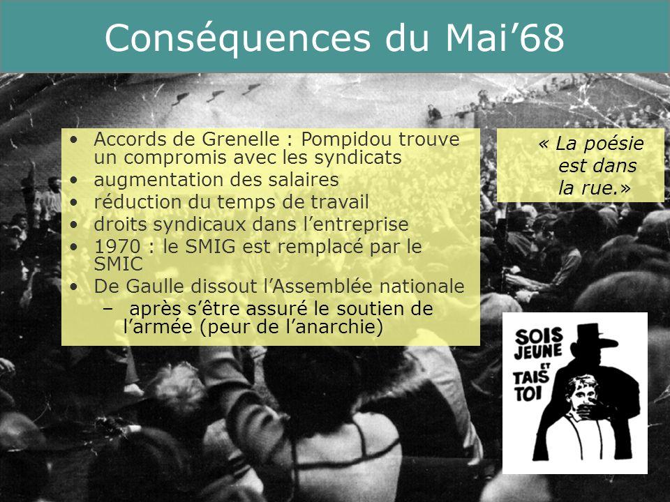 15 Running Title Conséquences du Mai68 Accords de Grenelle : Pompidou trouve un compromis avec les syndicats augmentation des salaires réduction du te