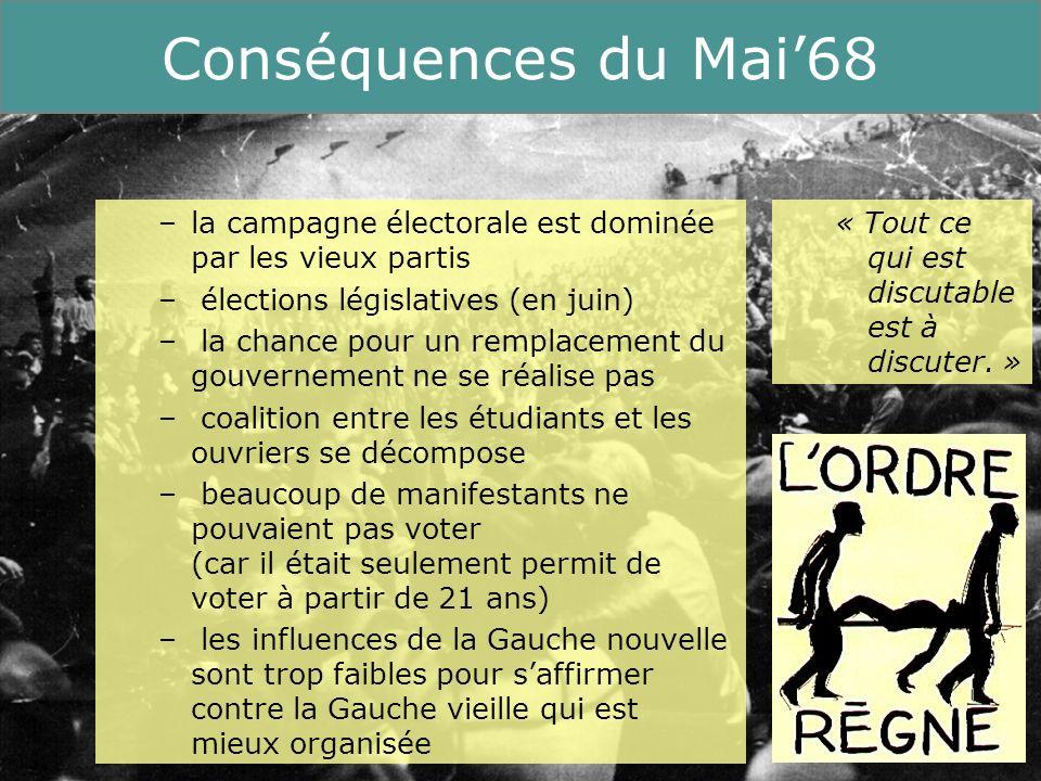 16 Running Title Conséquences du Mai68 –la campagne électorale est dominée par les vieux partis – élections législatives (en juin) – la chance pour un