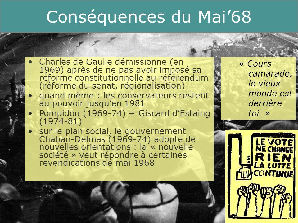 17 Running Title Conséquences du Mai68 Charles de Gaulle démissionne (en 1969) après de ne pas avoir imposé sa réforme constitutionnelle au référendum