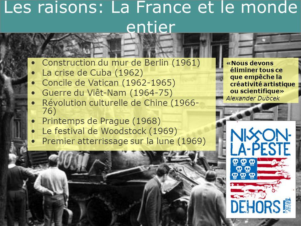 Surtout en 1967/68: Protestations détudiants contre la politique actuelle dans différents pays (dont lAllemagne, lItalie, la Tchécoslovaquie, la Polog
