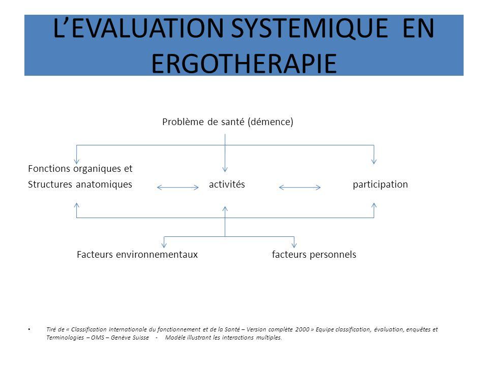 LEVALUATION SYSTEMIQUE EN ERGOTHERAPIE Problème de santé (démence) Fonctions organiques et Structures anatomiques activités participation Facteurs env