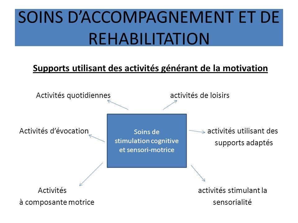 SOINS DACCOMPAGNEMENT ET DE REHABILITATION Supports utilisant des activités générant de la motivation Activités quotidiennes activités de loisirs Acti