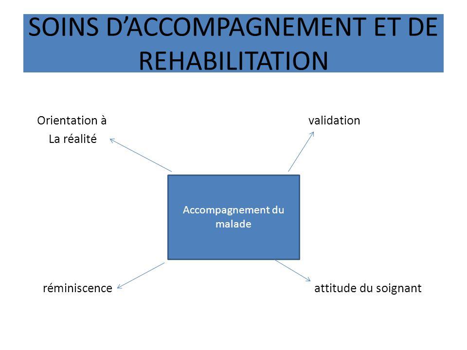 SOINS DACCOMPAGNEMENT ET DE REHABILITATION Orientation àvalidation La réalité réminiscence attitude du soignant Accompagnement du malade