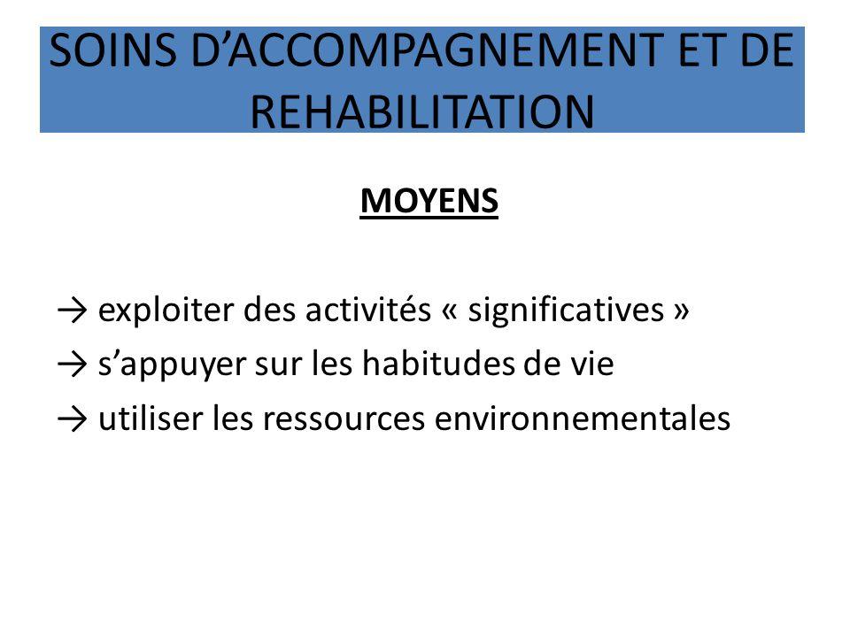 SOINS DACCOMPAGNEMENT ET DE REHABILITATION MOYENS exploiter des activités « significatives » sappuyer sur les habitudes de vie utiliser les ressources