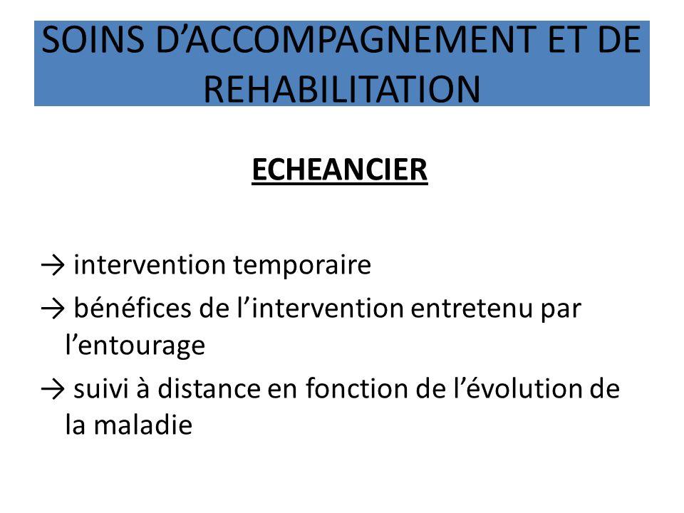 SOINS DACCOMPAGNEMENT ET DE REHABILITATION ECHEANCIER intervention temporaire bénéfices de lintervention entretenu par lentourage suivi à distance en