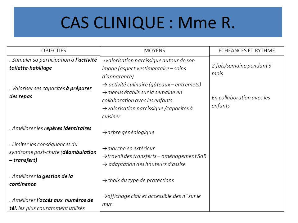 CAS CLINIQUE : Mme R. OBJECTIFS. Stimuler sa participation à lactivité toilette-habillage. Valoriser ses capacités à préparer des repas. Améliorer les