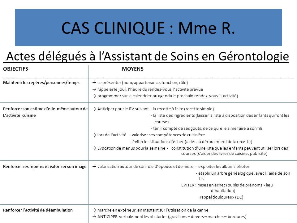 CAS CLINIQUE : Mme R. Actes délégués à lAssistant de Soins en Gérontologie OBJECTIFSMOYENS ___________________________________________________________