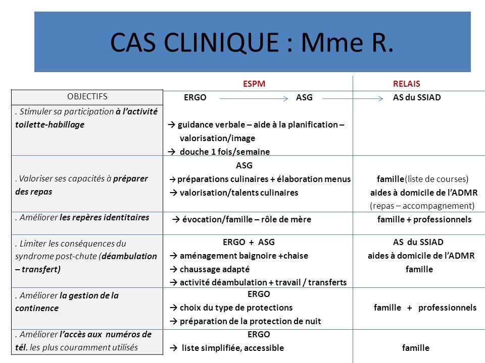 CAS CLINIQUE : Mme R. ESPMRELAIS ERGOASGAS du SSIAD guidance verbale – aide à la planification – valorisation/image douche 1 fois/semaine ASG préparat