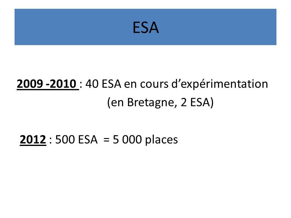 ESA 2009 -2010 : 40 ESA en cours dexpérimentation (en Bretagne, 2 ESA) 2012 : 500 ESA = 5 000 places