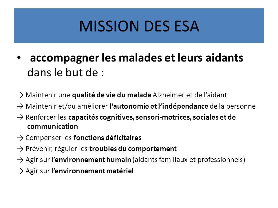 MISSION DES ESA accompagner les malades et leurs aidants dans le but de : Maintenir une qualité de vie du malade Alzheimer et de laidant Maintenir et/