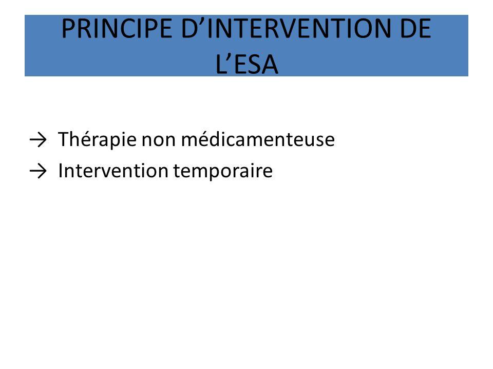 PRINCIPE DINTERVENTION DE LESA Thérapie non médicamenteuse Intervention temporaire