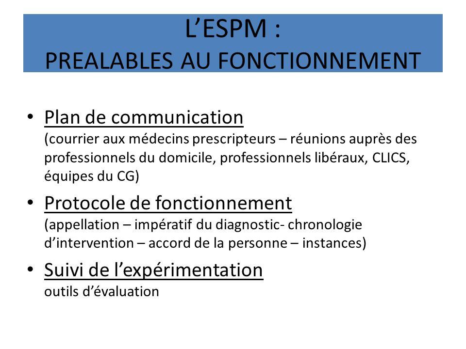 LESPM : PREALABLES AU FONCTIONNEMENT Plan de communication (courrier aux médecins prescripteurs – réunions auprès des professionnels du domicile, prof