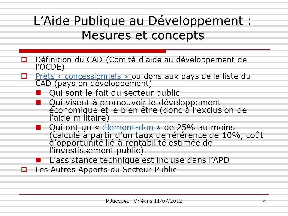 P.Jacquet - Orléans 11/07/201225 Fin de lintervention De quoi parle-ton lorsque lon parle daide au développement.