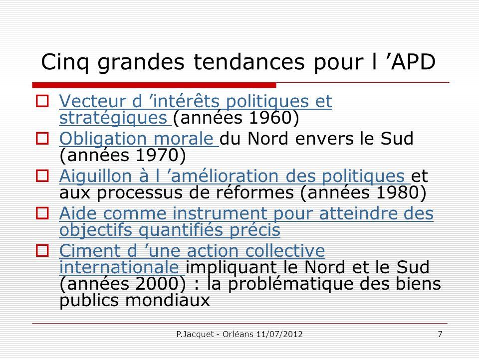 P.Jacquet - Orléans 11/07/201228 Laide comme ciment de la gouvernance globale Véritable politique publique internationale, vecteur de présence et dinfluence pour les donateurs La relation financière est essentiellement le support dautre chose: échange dexpertise, dialogue sur les politiques publiques, innovations.