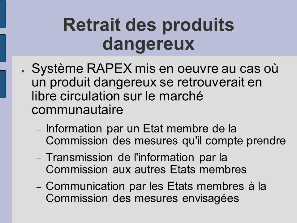 Retrait des produits dangereux Système RAPEX mis en oeuvre au cas où un produit dangereux se retrouverait en libre circulation sur le marché communaut