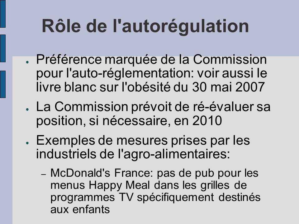 Rôle de l'autorégulation Préférence marquée de la Commission pour l'auto-réglementation: voir aussi le livre blanc sur l'obésité du 30 mai 2007 La Com