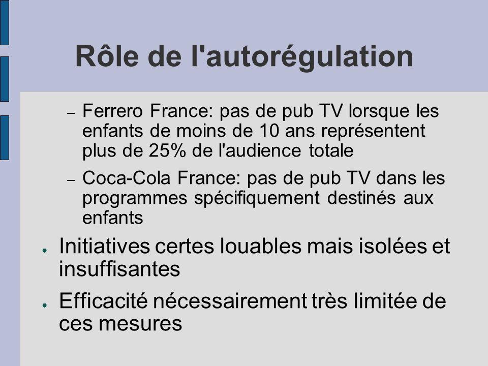 Rôle de l'autorégulation – Ferrero France: pas de pub TV lorsque les enfants de moins de 10 ans représentent plus de 25% de l'audience totale – Coca-C