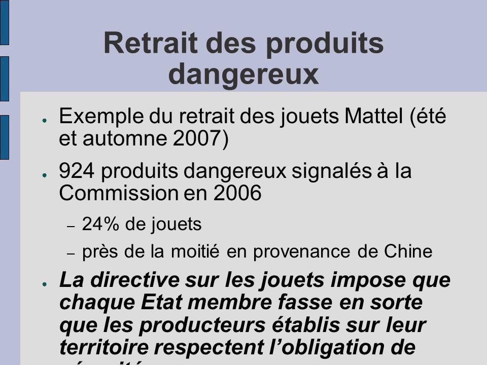 Retrait des produits dangereux Exemple du retrait des jouets Mattel (été et automne 2007) 924 produits dangereux signalés à la Commission en 2006 – 24