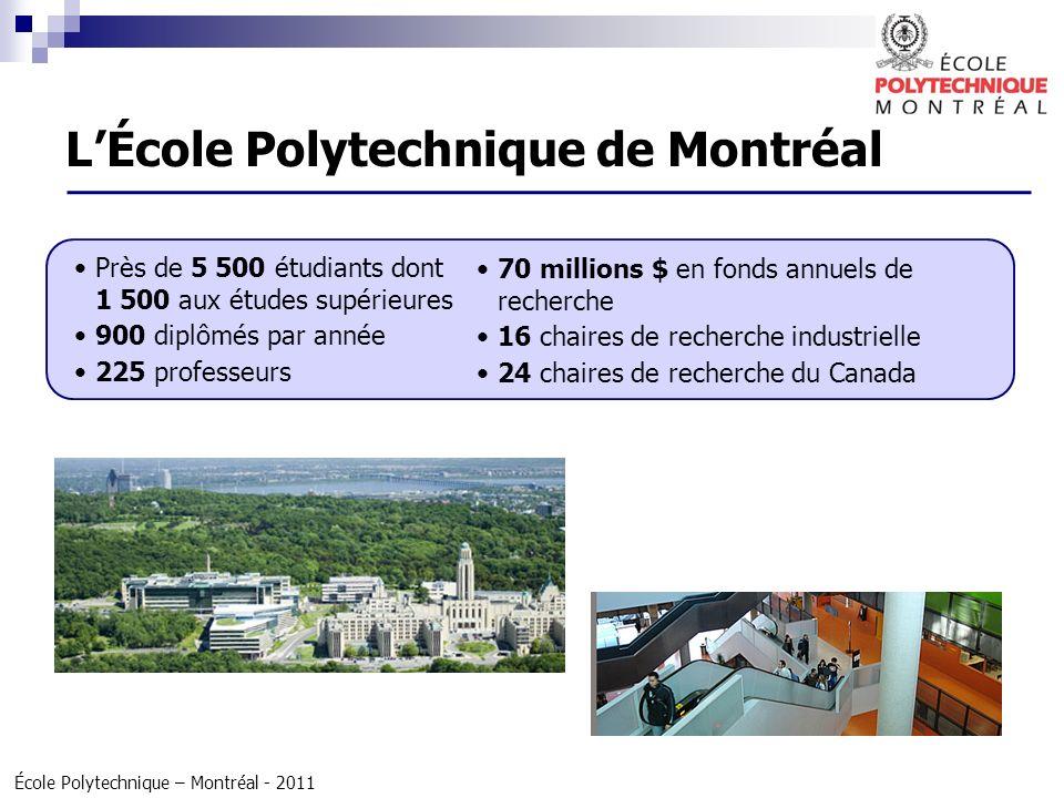 École Polytechnique – Montréal - 2011 Près de 5 500 étudiants dont 1 500 aux études supérieures 900 diplômés par année 225 professeurs 70 millions $ e