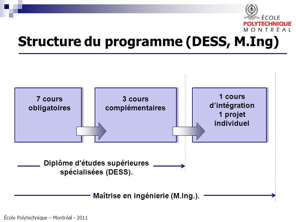 École Polytechnique – Montréal - 2011 7 cours obligatoires 3 cours complémentaires 1 cours dintégration 1 projet individuel Structure du programme (DE