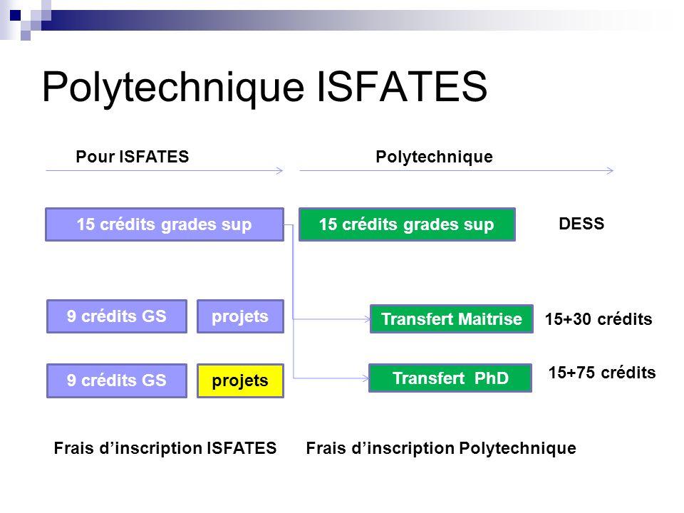 Polytechnique ISFATES 15 crédits grades sup 9 crédits GSprojets 9 crédits GSprojets Pour ISFATES DESS Transfert Maitrise Transfert PhD 15+30 crédits 1