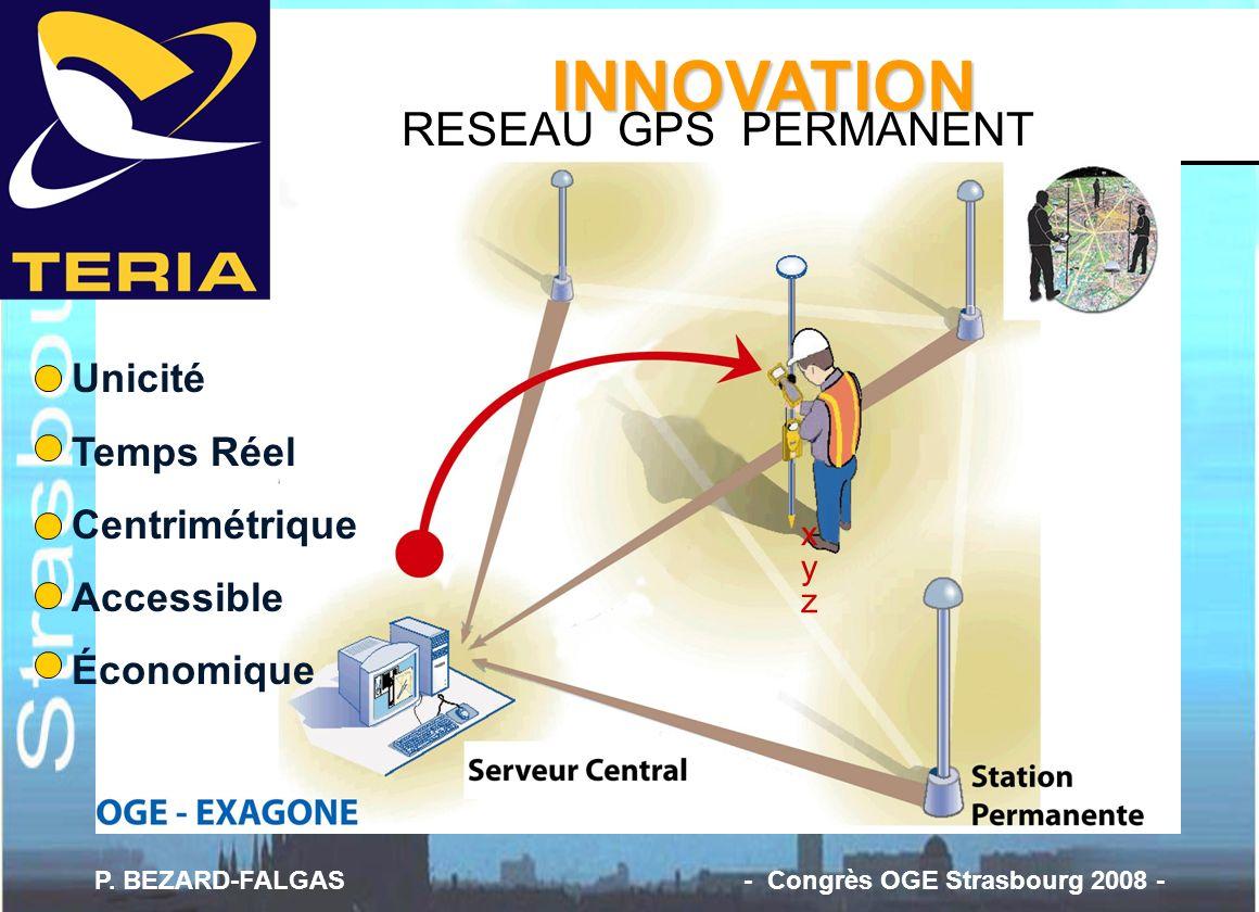 INNOVATIONINNOVATION Unicité Temps Réel Centrimétrique Accessible Économique xyzxyz RESEAU GPS PERMANENT P. BEZARD-FALGAS - Congrès OGE Strasbourg 200
