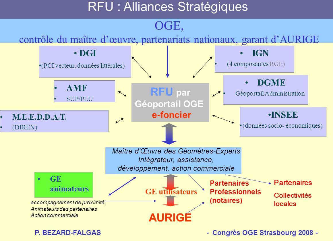 OGE, contrôle du maître dœuvre, partenariats nationaux, garant dAURIGE RFU : Alliances Stratégiques RFU par Géoportail OGE e-foncier Maître dŒuvre des