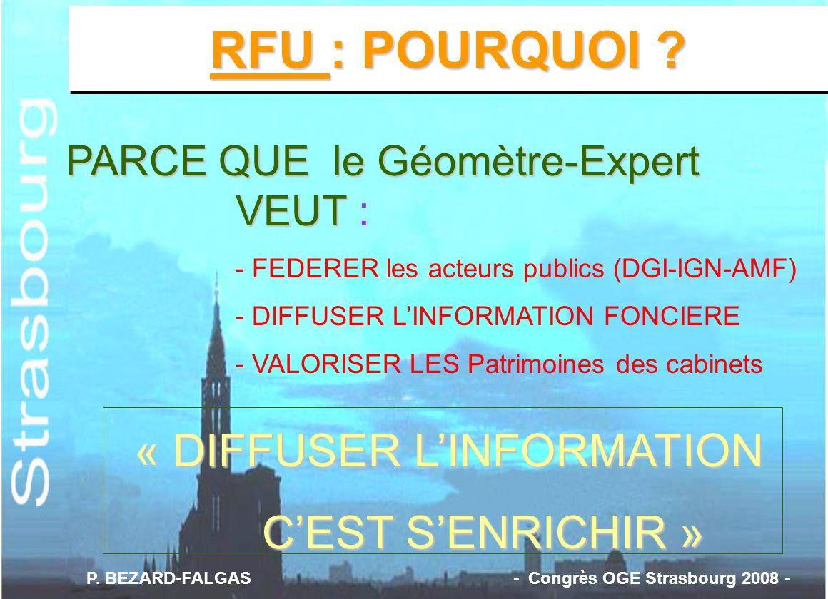 RFU : POURQUOI ? PARCE QUE le Géomètre-Expert VEUT PARCE QUE le Géomètre-Expert VEUT : - FEDERER les acteurs publics (DGI-IGN-AMF) - DIFFUSER LINFORMA