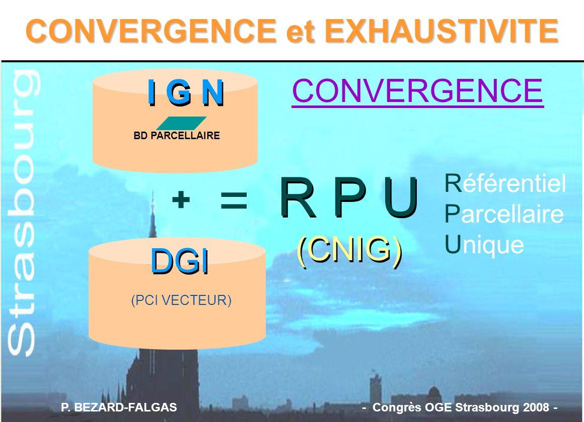 = R P U (CNIG) Référentiel Parcellaire Unique + (PCI VECTEUR) I G N BD PARCELLAIRE DGI CONVERGENCE et EXHAUSTIVITE CONVERGENCE et EXHAUSTIVITE CONVERG