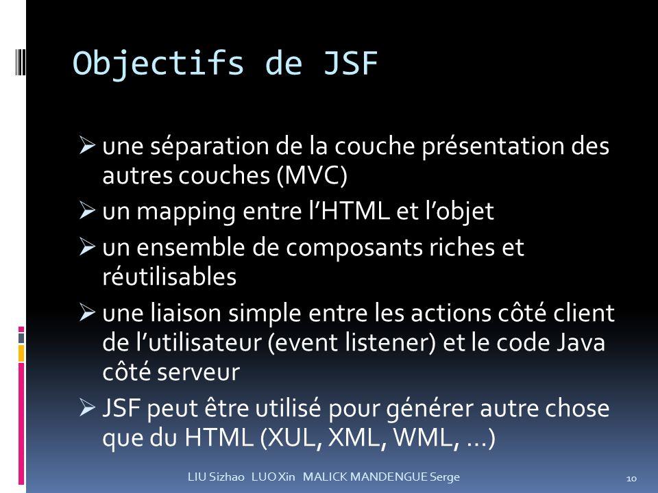 Objectifs de JSF une séparation de la couche présentation des autres couches (MVC) un mapping entre lHTML et lobjet un ensemble de composants riches e
