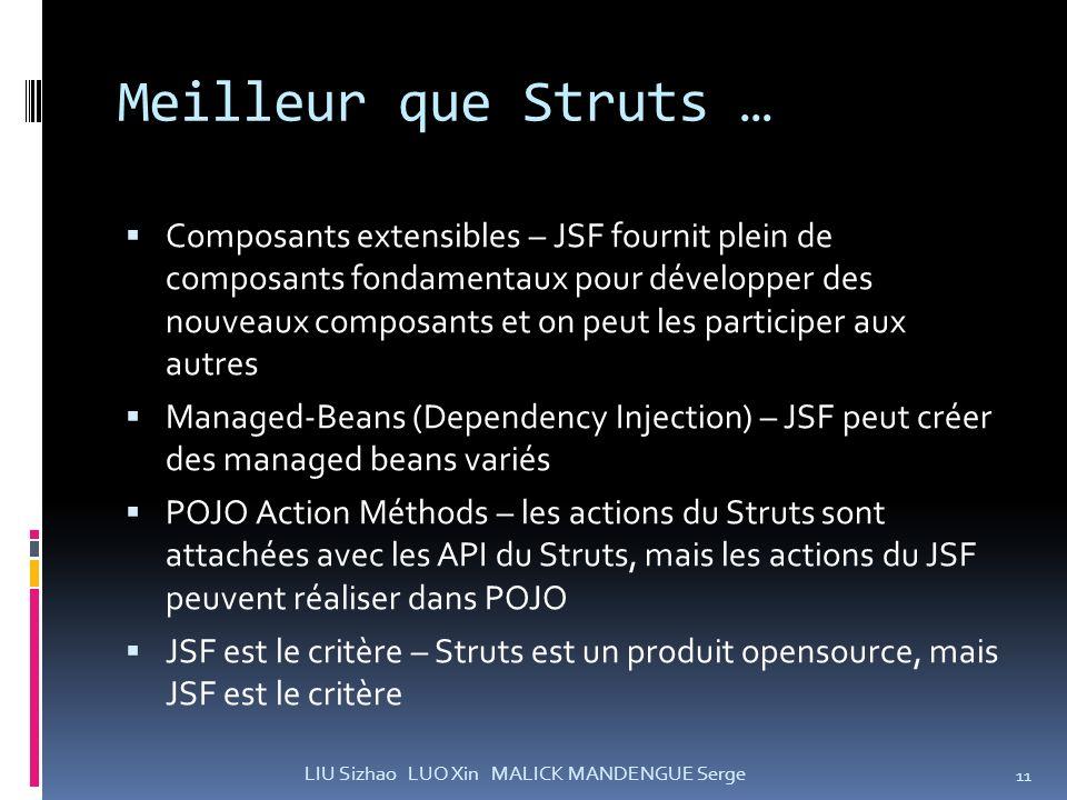 Meilleur que Struts … Composants extensibles – JSF fournit plein de composants fondamentaux pour développer des nouveaux composants et on peut les par