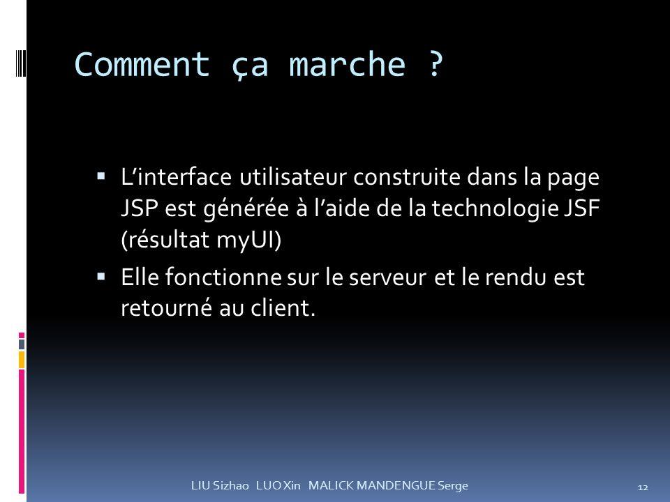 Comment ça marche ? Linterface utilisateur construite dans la page JSP est générée à laide de la technologie JSF (résultat myUI) Elle fonctionne sur l