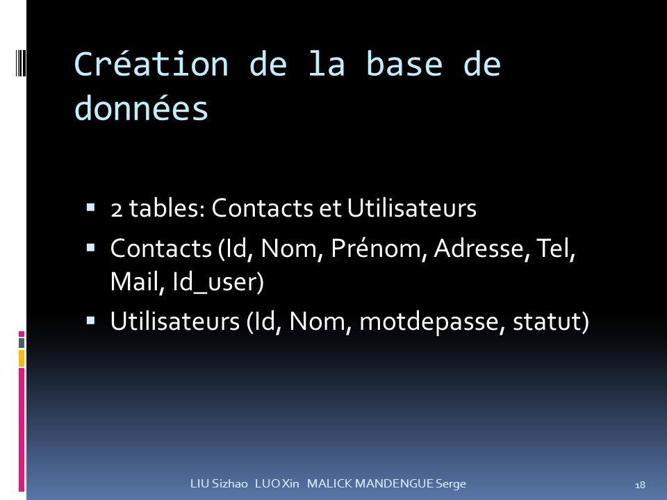 Création de la base de données 2 tables: Contacts et Utilisateurs Contacts (Id, Nom, Prénom, Adresse, Tel, Mail, Id_user) Utilisateurs (Id, Nom, motde