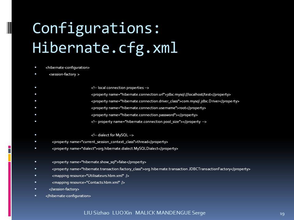 Configurations: Hibernate.cfg.xml jdbc:mysql://localhost/test com.mysql.jdbc.Driver root thread org.hibernate.dialect.MySQLDialect false org.hibernate