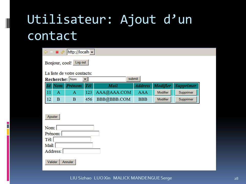 Utilisateur: Ajout dun contact 28 LIU Sizhao LUO Xin MALICK MANDENGUE Serge