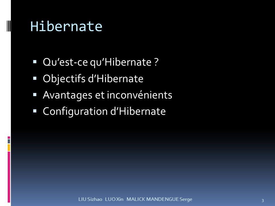 Hibernate Quest-ce quHibernate ? Objectifs dHibernate Avantages et inconvénients Configuration dHibernate 3 LIU Sizhao LUO Xin MALICK MANDENGUE Serge