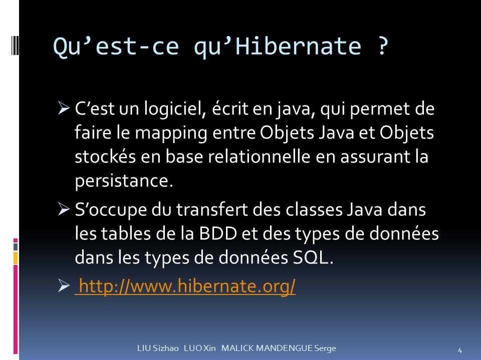 Quest-ce quHibernate ? Cest un logiciel, écrit en java, qui permet de faire le mapping entre Objets Java et Objets stockés en base relationnelle en as