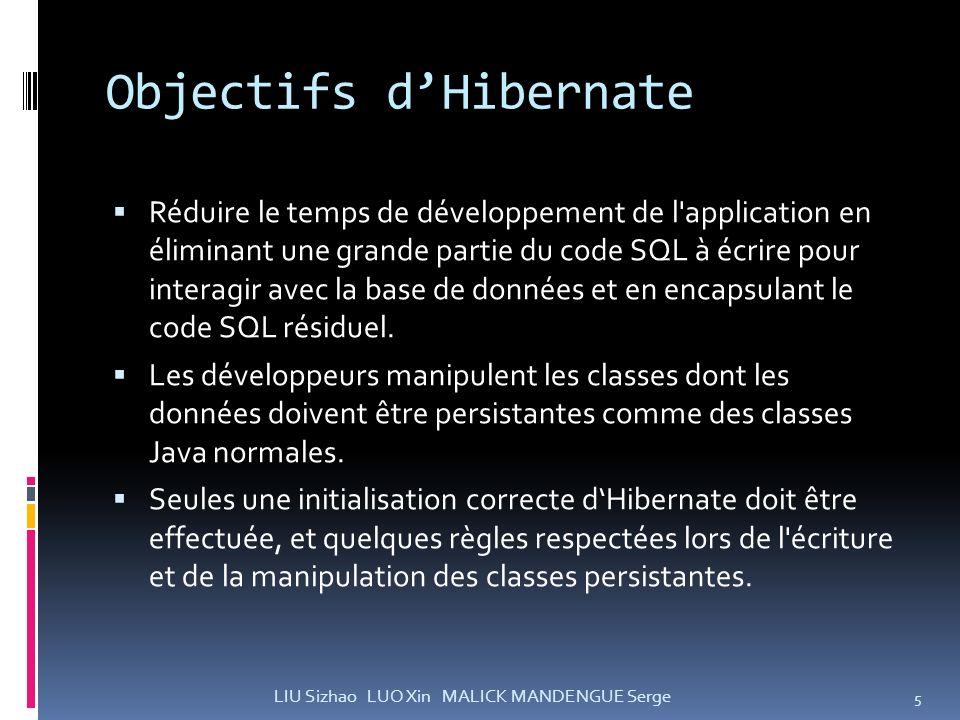 Objectifs dHibernate Réduire le temps de développement de l'application en éliminant une grande partie du code SQL à écrire pour interagir avec la bas