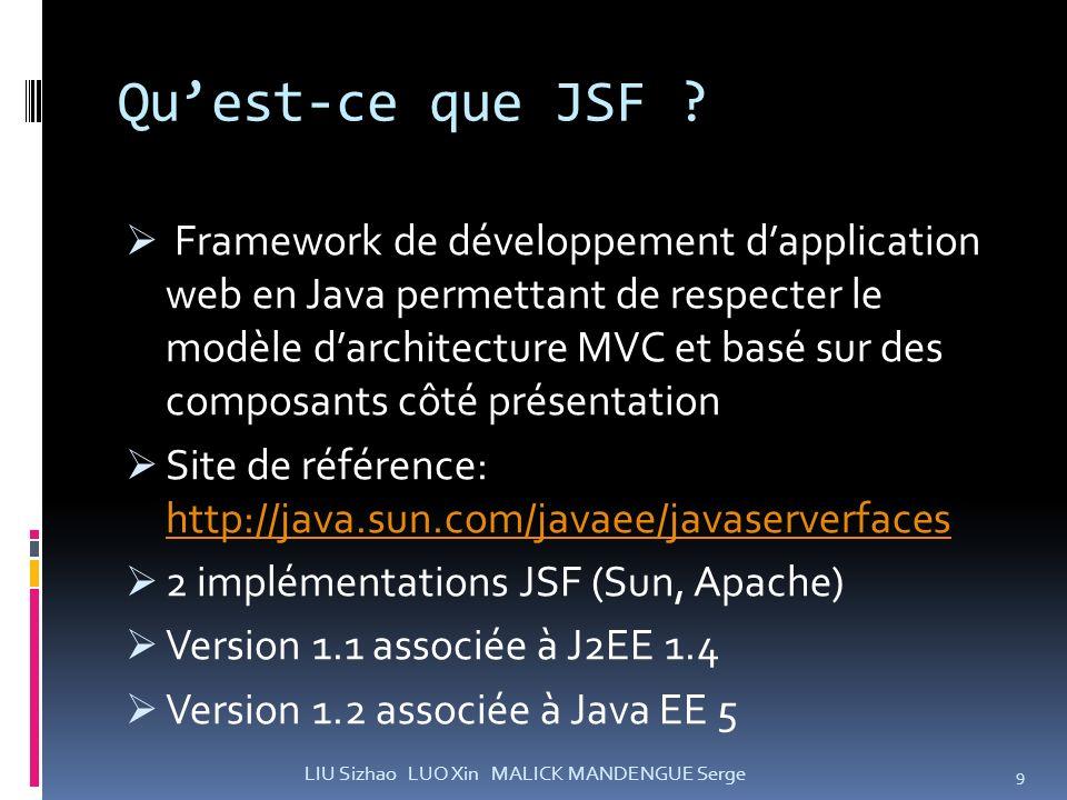 Quest-ce que JSF ? Framework de développement dapplication web en Java permettant de respecter le modèle darchitecture MVC et basé sur des composants