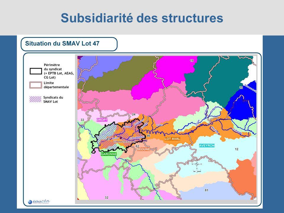 Subsidiarité des structures