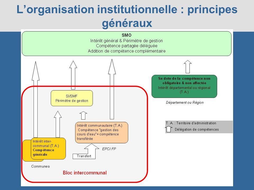 Lorganisation institutionnelle : principes généraux