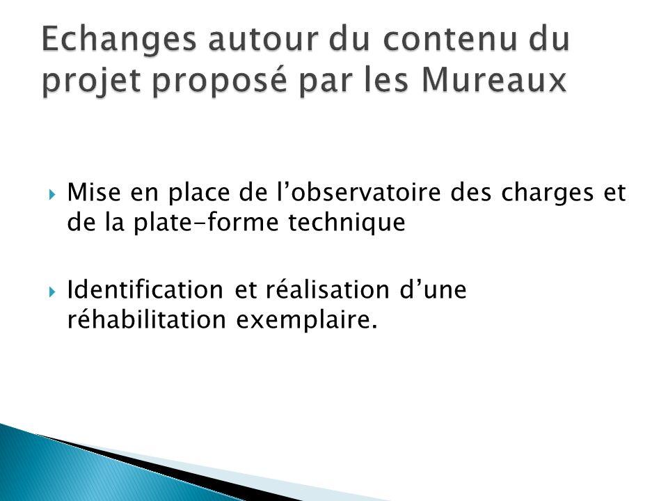 Mise en place de lobservatoire des charges et de la plate-forme technique Identification et réalisation dune réhabilitation exemplaire.